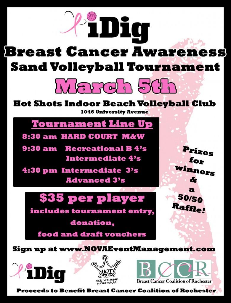 idig breast cancer 2016